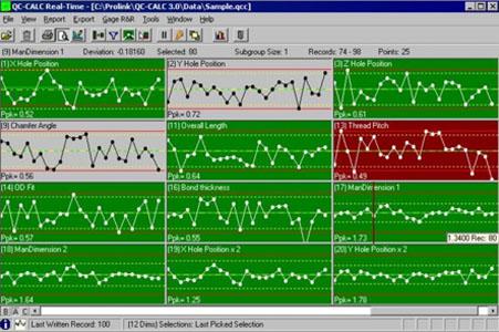 Process development design software